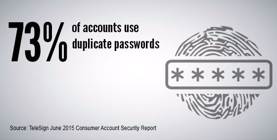 Do not duplicate passwords